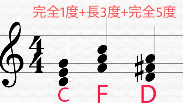 音楽理論 メジャーコード