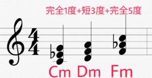 音楽理論 マイナーコード