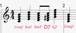 ノンダイアトニックコードD7を追加した